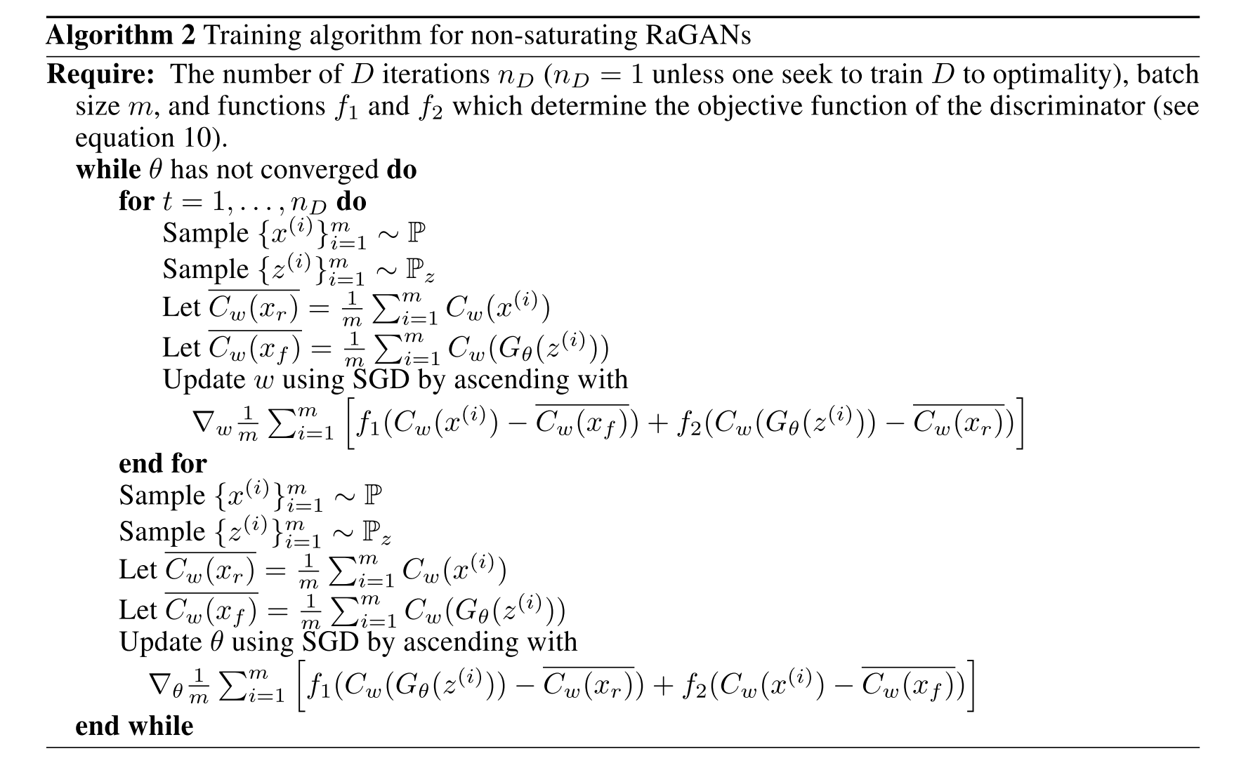 Algorithm of RaGAN